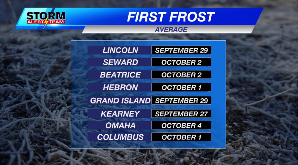 Frost Advisory Dates Nebraska