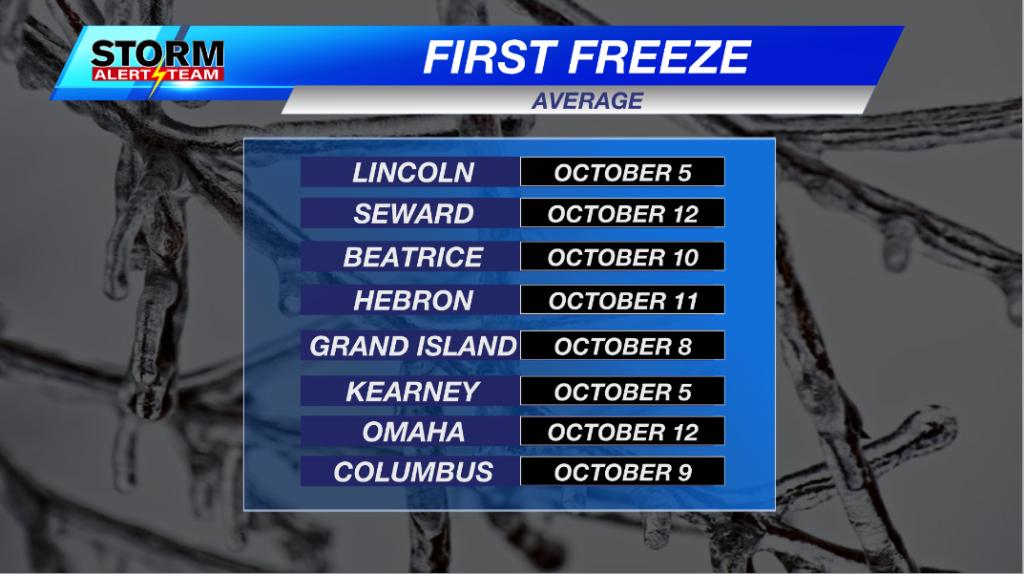 First Freeze Dates Nebraska