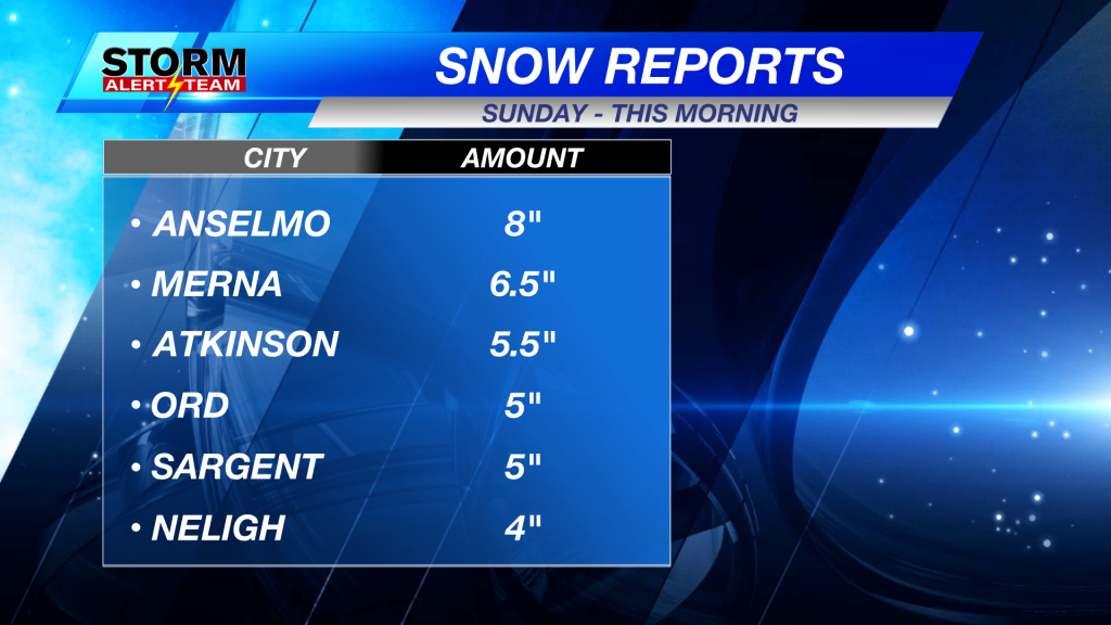 Lsr Snow Reports