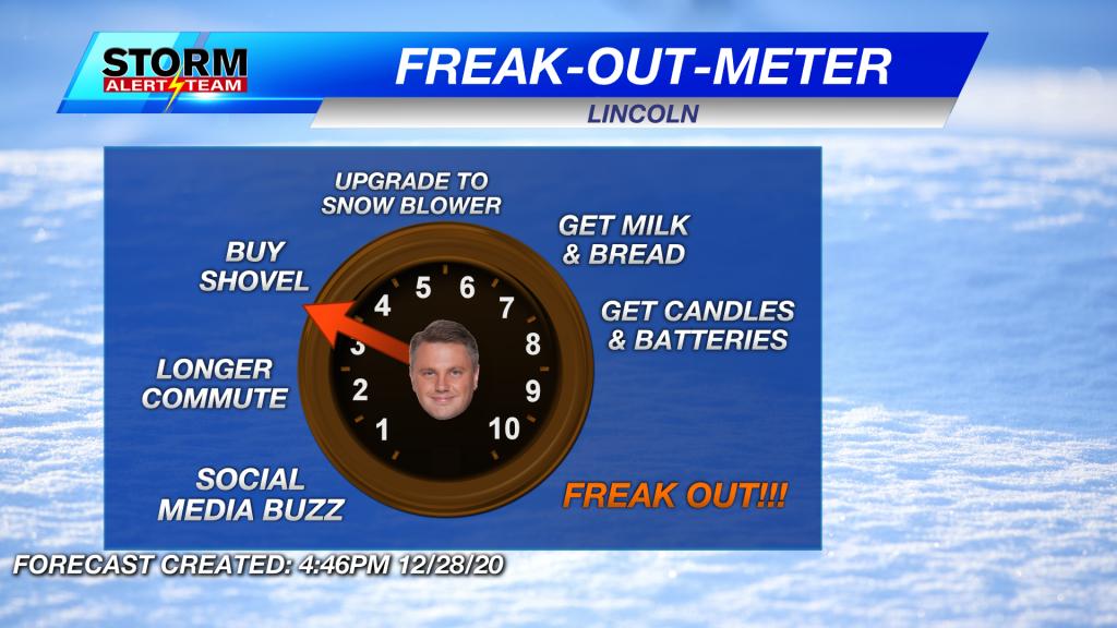 Freak Out Meter Lnk