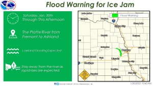 Flood Warning Platte River