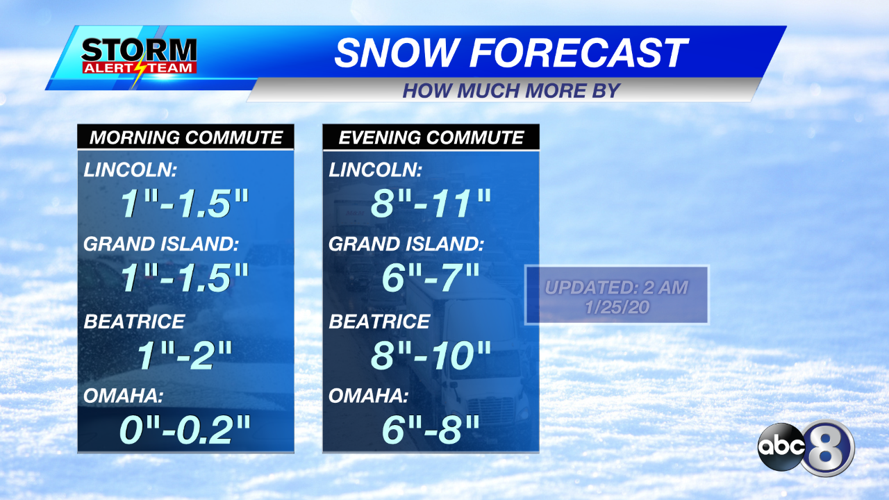 Snow By Commute Snow Forecast
