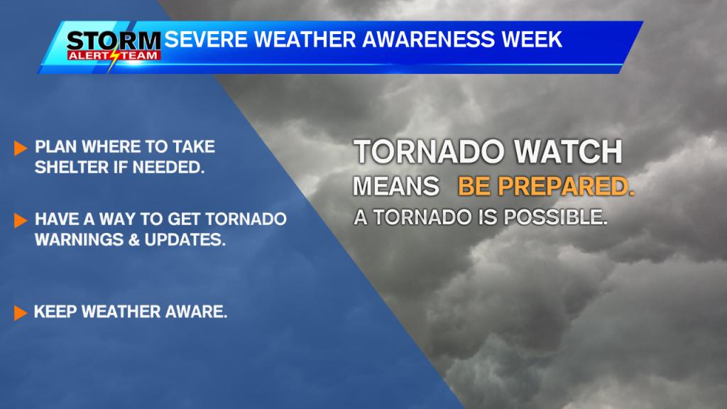 Tornado Watch Severe Wx Awareness Week