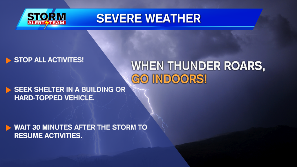 Thunder Roars Go Indoors Severe Wx Awareness Week