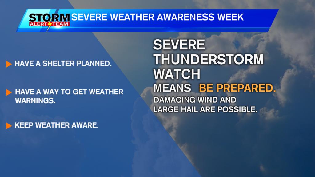 Severe Thunderstorm Watch Severe Wx Awareness Week