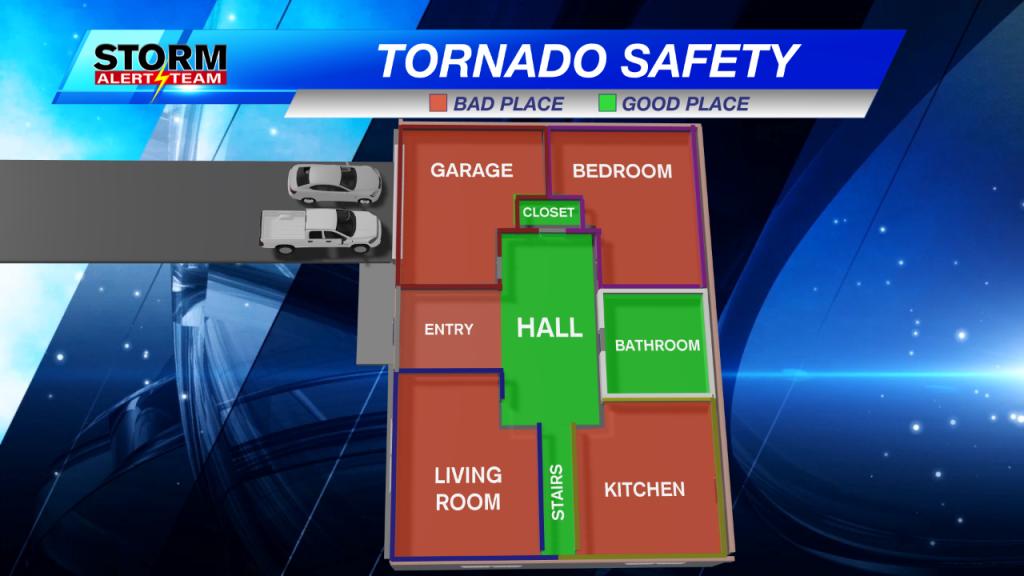 Tornado Safety Home