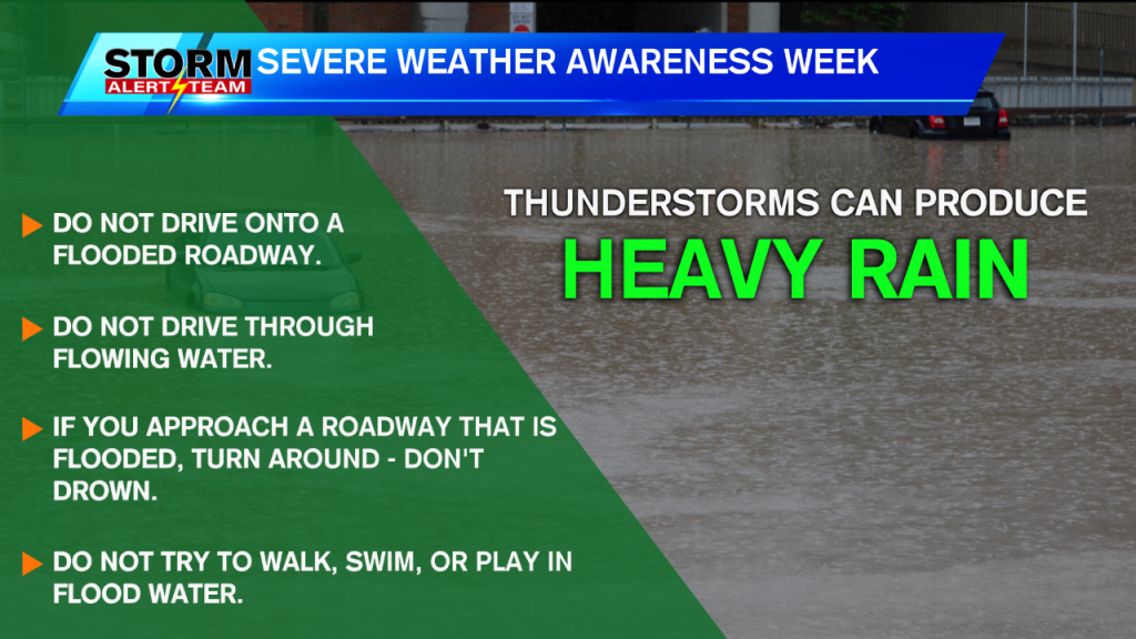 Flooding Severe Wx Awareness Week