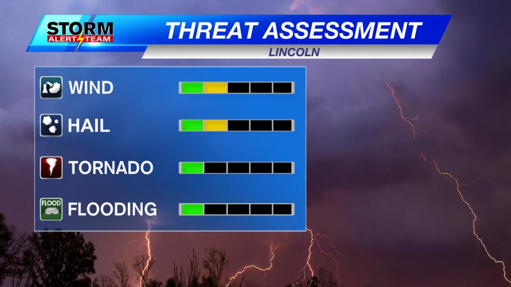 Mb Severe Storm Threat Assessment 4 Categories