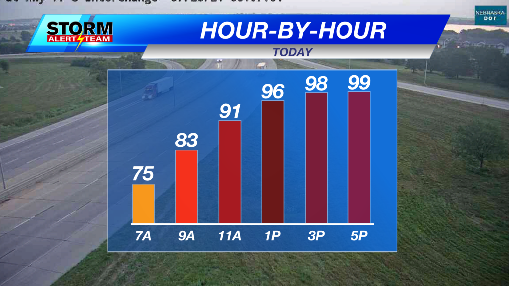 Center Today Temperature 7am To 5pm