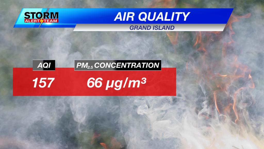 AQI Grand Island 6 PM Saturday