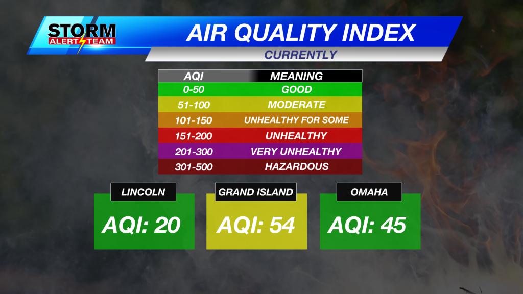 Air Quality Britt