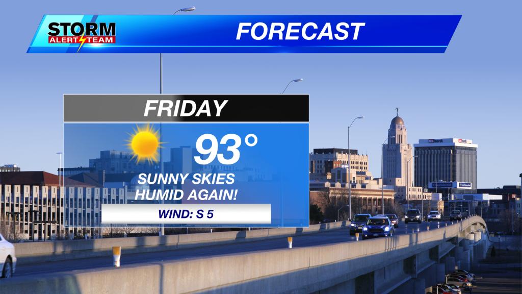 Friday Forecast