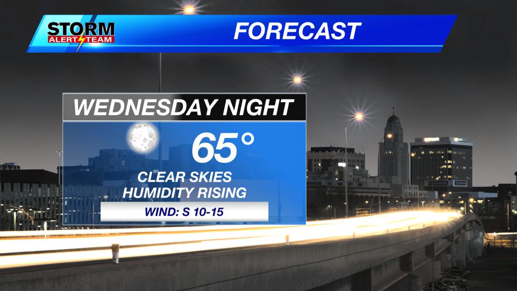 Wednesday Night Forecast